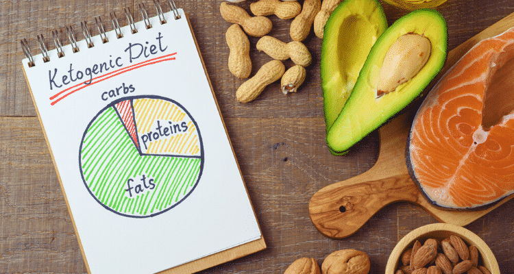 how to go into ketosis
