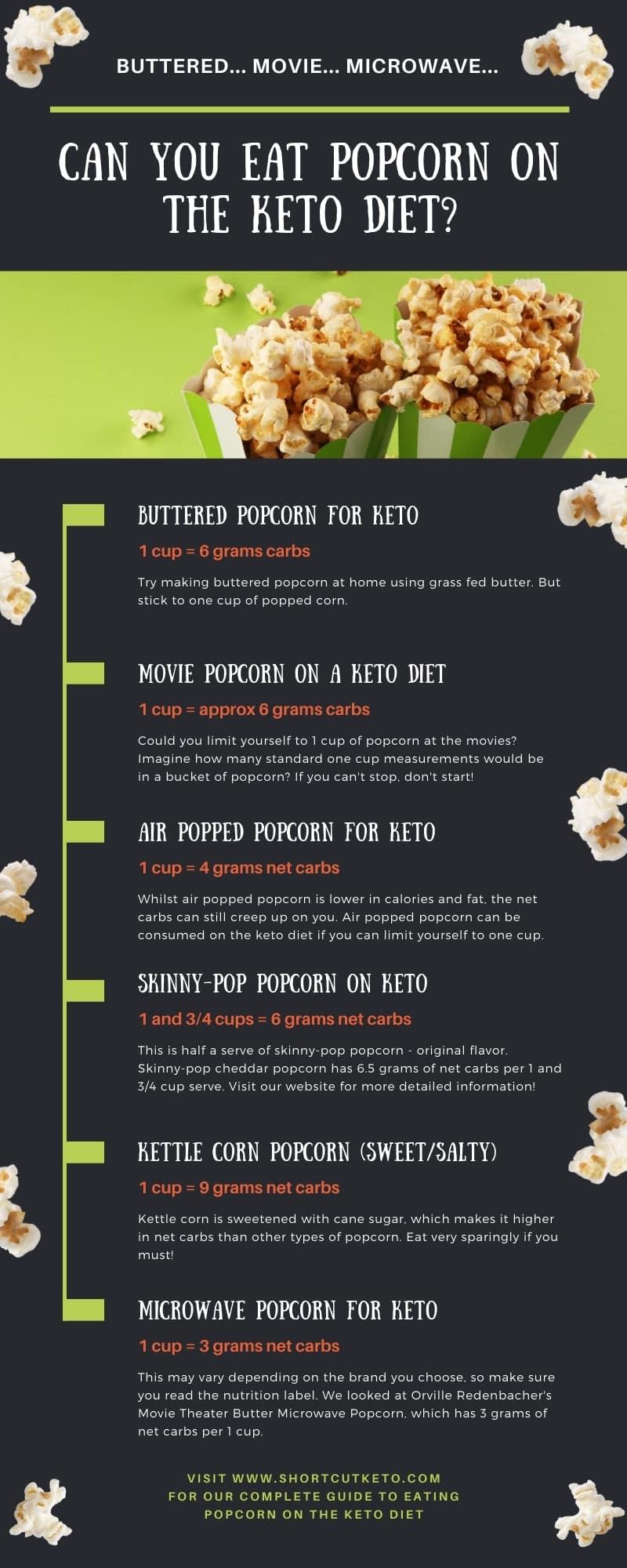 popcorn for keto